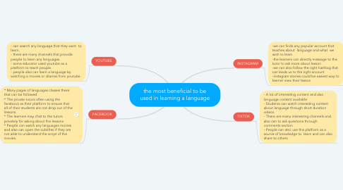 Mind Map: the most beneficial to be used in learning a language