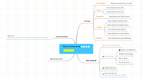 Mind Map: That's G Commercial