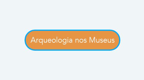 Mind Map: Arqueologia nos Museus