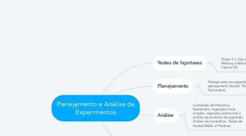 Mind Map: Planejamento e Análise de Experimentos