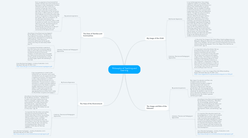 Mind Map: Philosophy of Teaching and Learning