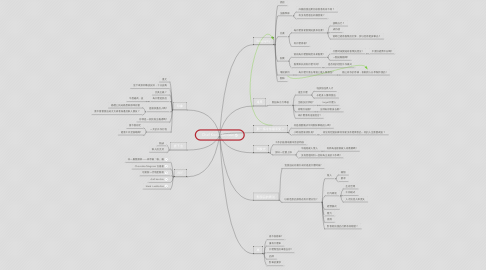 Mind Map: Chef Koo Interview