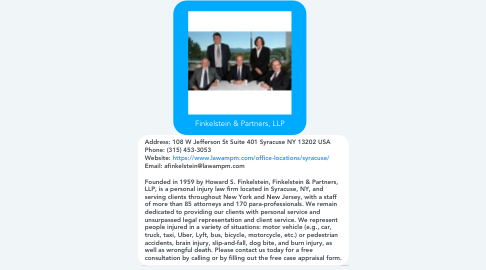 Mind Map: Finkelstein & Partners, LLP