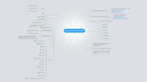 Mind Map: Projekt: KKT Teltow/Zehlendorf