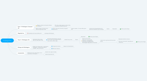 Mind Map: Crossing 2 ICL