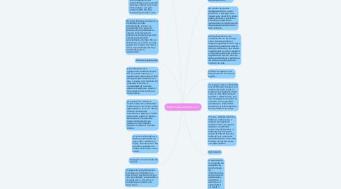 Mind Map: Resumo dos capítulos 6 e 7