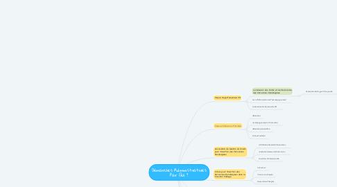 Mind Map: Démarches Administratives Par Qui ?