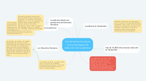 Mind Map: Los derechos humanos como estrategia de reducción de la pobreza