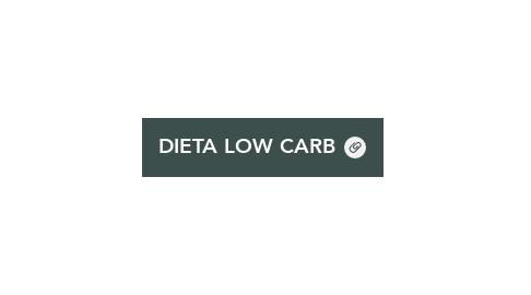 Mind Map: DIETA LOW CARB