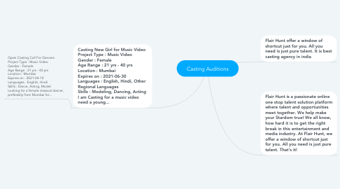Mind Map: Casting Auditions