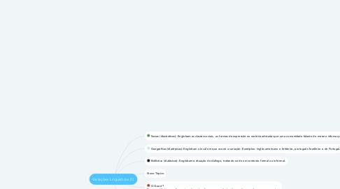 Mind Map: Variações Linguísticas (1)