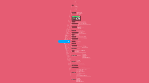 """Mind Map: 「儲かるISO9001」で使っている """"かんたんラインステップ""""の機能"""