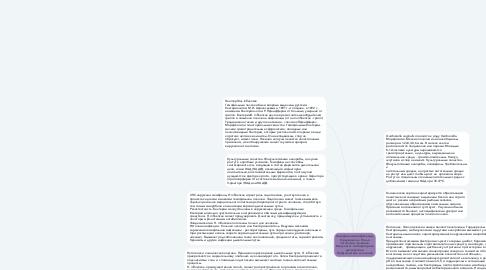 Mind Map: Гемофильные инфлюэнцы. Гарднереллы. Роль в патологии человека. Иммунитет. Лабораторная диагностика. Профилактика и лечение