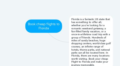 Mind Map: Book cheap flights to Florida