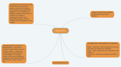 Mind Map: Basquetebol