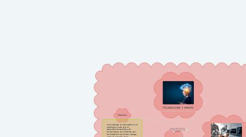 Mind Map: sobre la influencia de la tecnología en nuestra vida cotidiana