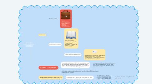 Mind Map: RETOMANDO CONCEPTOS: TEORIAS Y DESARROLLO ECONOMICO