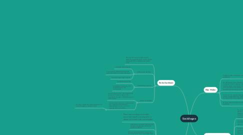 Mind Map: Sociólogos