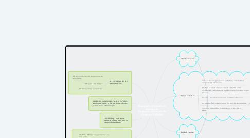 Mind Map: Regulação integrada do Sistema de Transporte/Consumo de Oxigénio Trabalho