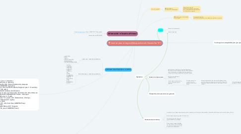 """Mind Map: Licencia para tu negocio(Vásquez Arévalo Daniela 5to""""B """")"""