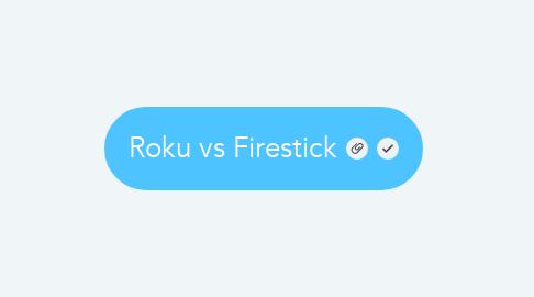 Mind Map: Roku vs Firestick