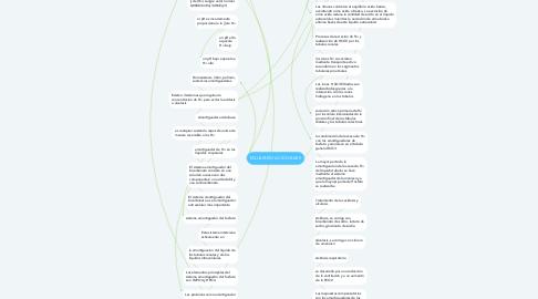 Mind Map: EQUILIBRIO ACIDO-BASE