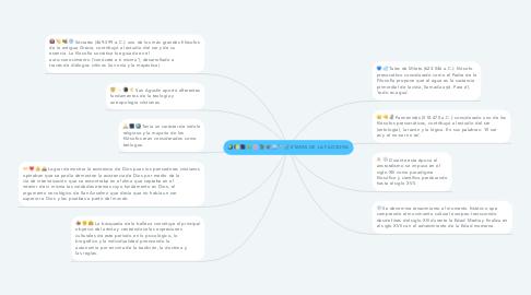 Mind Map: ETAPAS DE LA FILOSOFIA