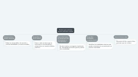 Mind Map: Técnicas para entrenar nuestro potencial creativo