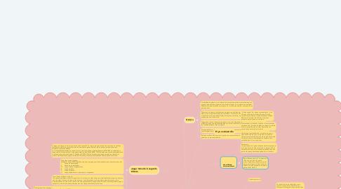 Mind Map: Desarrollo psicosocial  en la segunda infancia
