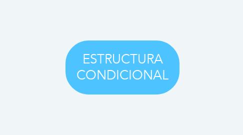 Mind Map: ESTRUCTURA CONDICIONAL
