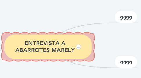 Mind Map: PROCESO DE INICIO DE UNA PC