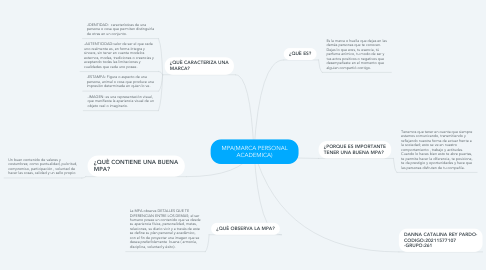 Mind Map: MPA(MARCA PERSONAL ACADEMICA)