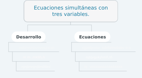 Mind Map: Ecuaciones simultáneas con tres variables.