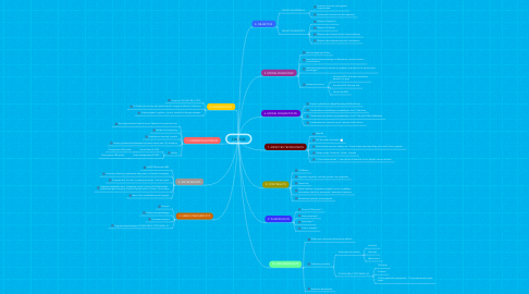 Mind Map: ElàsTIC@