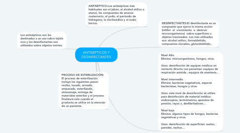 Mind Map: ANTISEPTICOS Y DESINFECTANTES