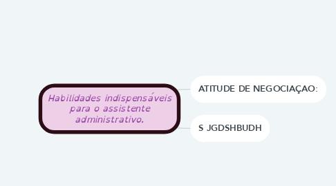 Mind Map: Habilidades indispensáveis para o assistente administrativo.