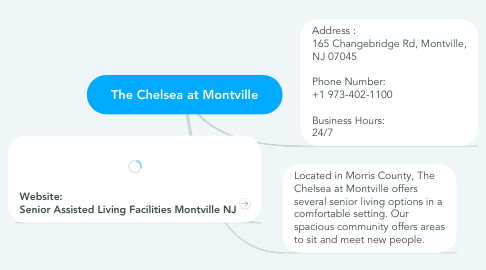 Mind Map: The Chelsea at Montville