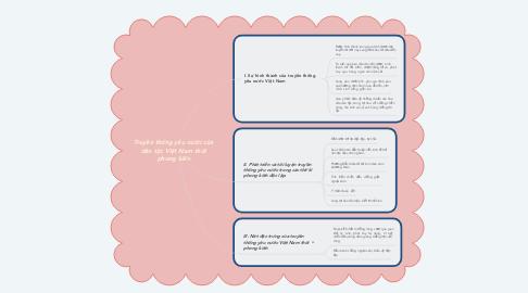 Mind Map: Truyền thống yêu nước của dân tộc Việt Nam thời phong kiến