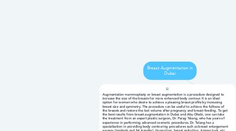 Mind Map: Breast Augmentation in Dubai