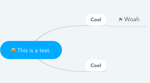 Mind Map: This is a test.