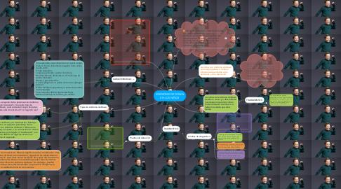 Mind Map: SINDROME DE DOWN EN LOS NIÑOS