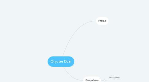 Mind Map: Oryctes Dual