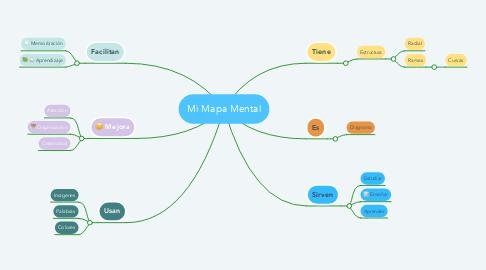 Mind Map: Mi Mapa Mental