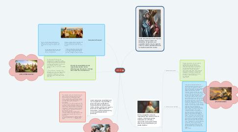 Mind Map: JESÚS