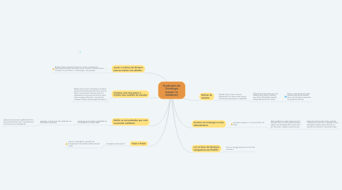 Mind Map: Graduação de Psicologia (passar no vestibular)