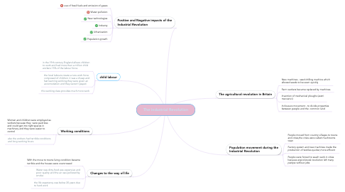 Mind Map: The industrial Revolution