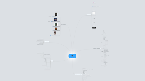 Mind Map: Compositing GURU