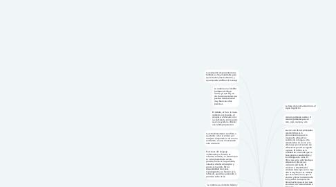 Mind Map: Comunicación en Publico