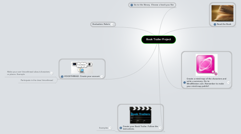 Mind Map: Book Trailer Project