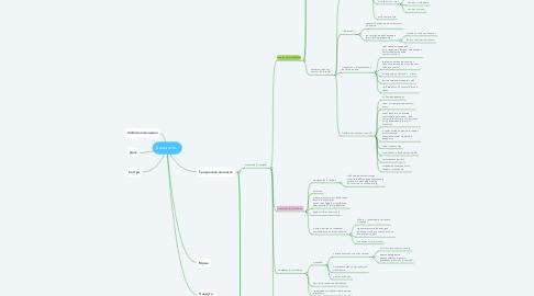 Mind Map: Даша это...
